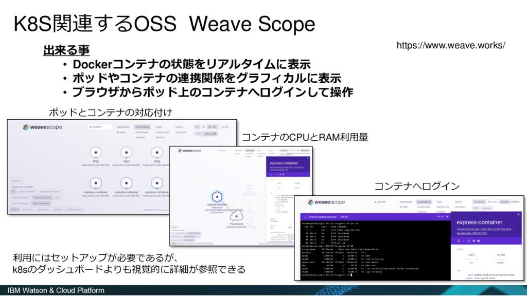 K8S関連するOSS Weave Scope 出来る事 • Dockerコンテナの状態をリアル...