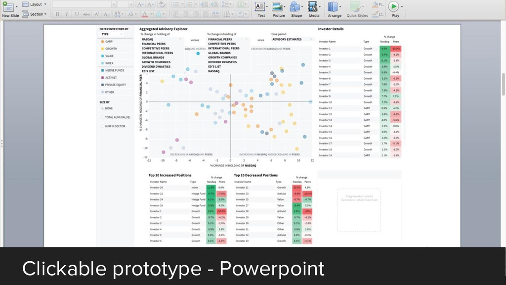 Clickable prototype - Powerpoint