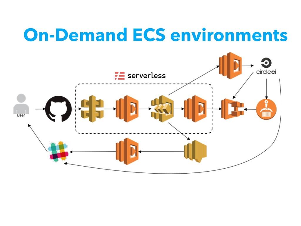 On-Demand ECS environments