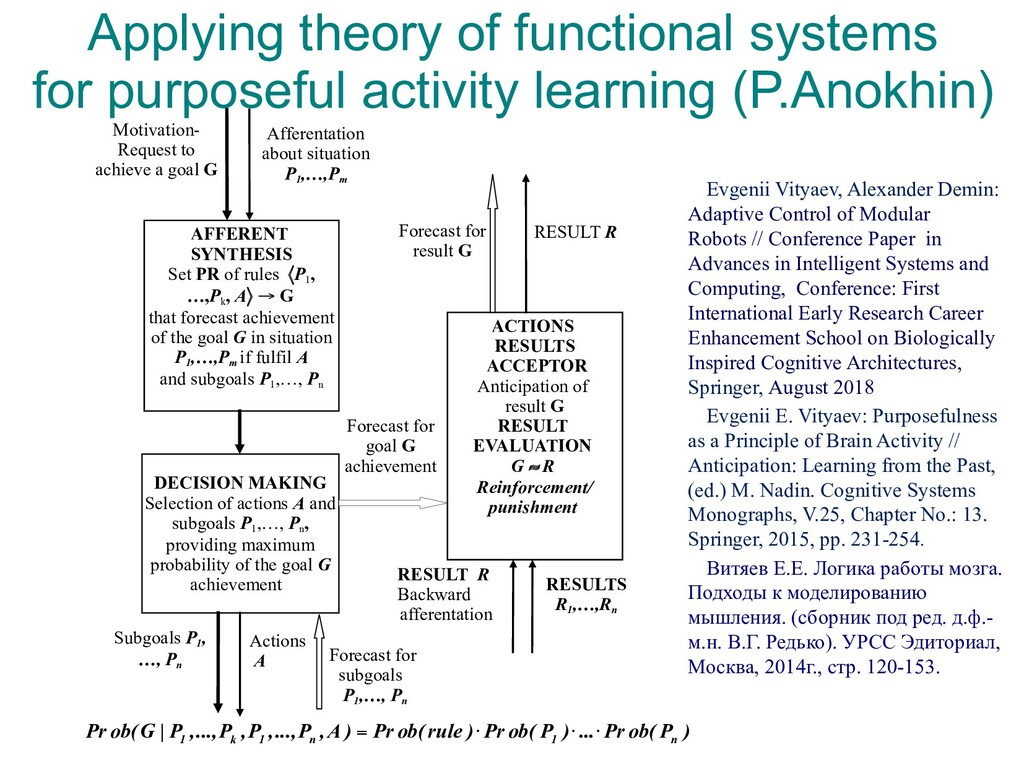 Applying theory of functional systems for purpo...