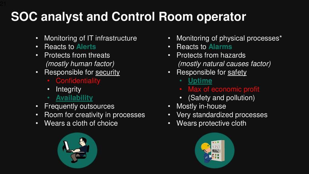 21 SOC analyst and Control Room operator • Moni...
