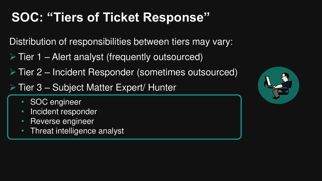 """SOC: """"Tiers of Ticket Response"""" Distribution of..."""
