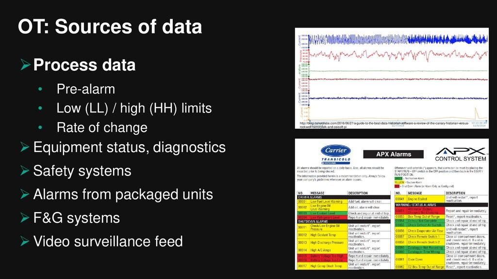 OT: Sources of data Process data • Pre-alarm •...