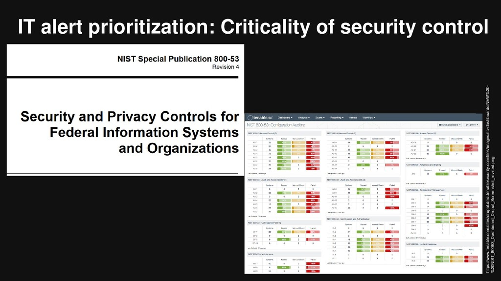 IT alert prioritization: Criticality of securit...