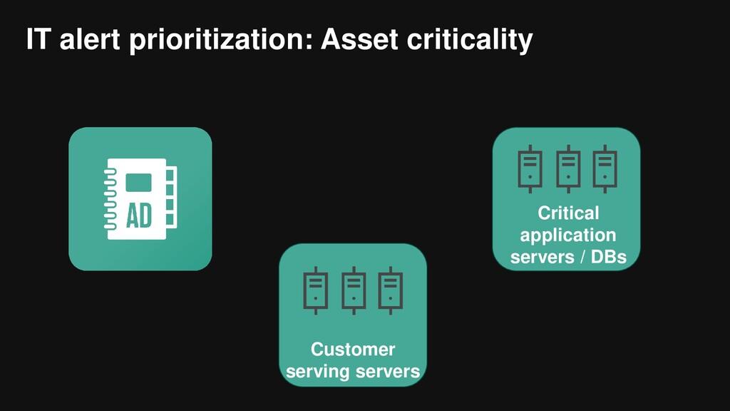 IT alert prioritization: Asset criticality Cust...