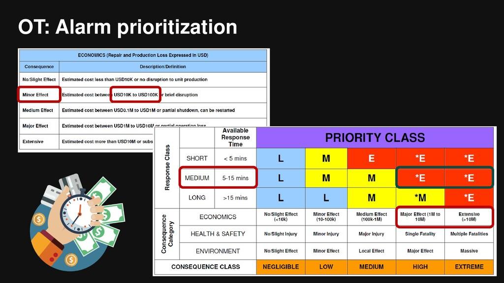 OT: Alarm prioritization