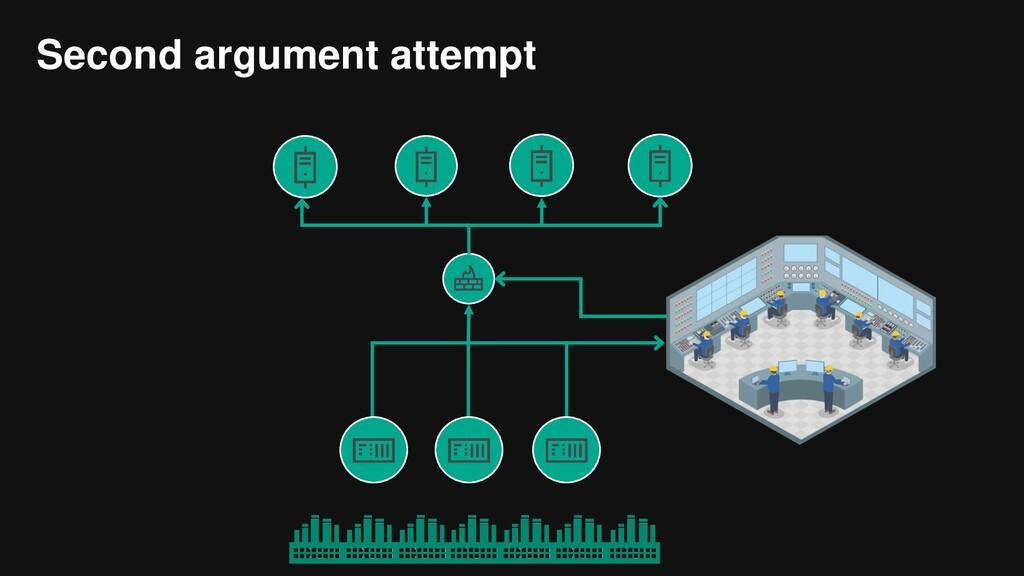Second argument attempt