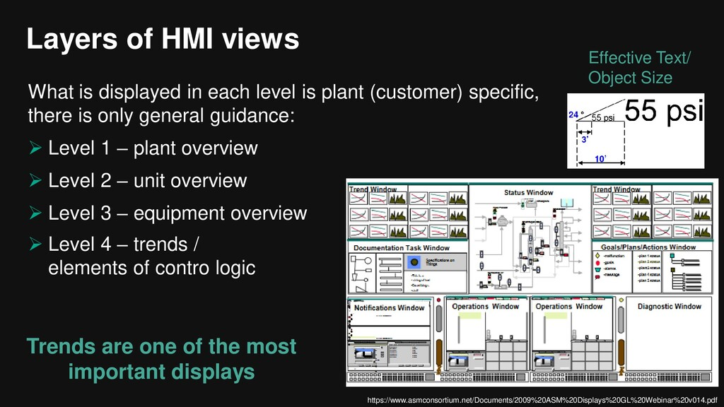 Layers of HMI views What is displayed in each l...