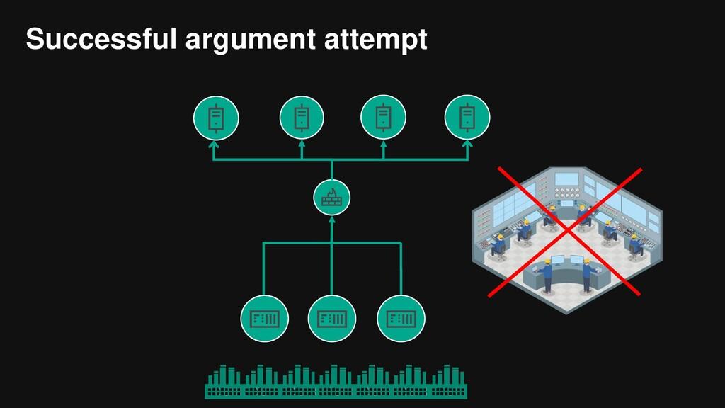 Successful argument attempt