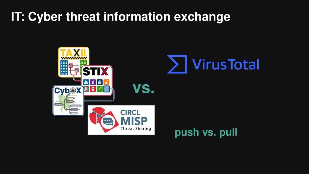 IT: Cyber threat information exchange vs. push ...