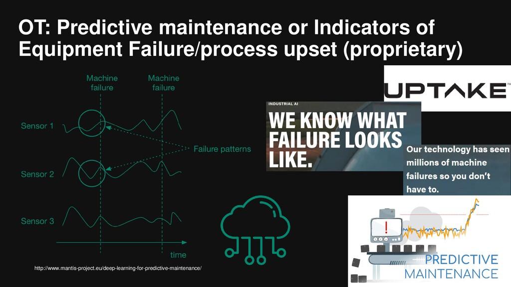OT: Predictive maintenance or Indicators of Equ...