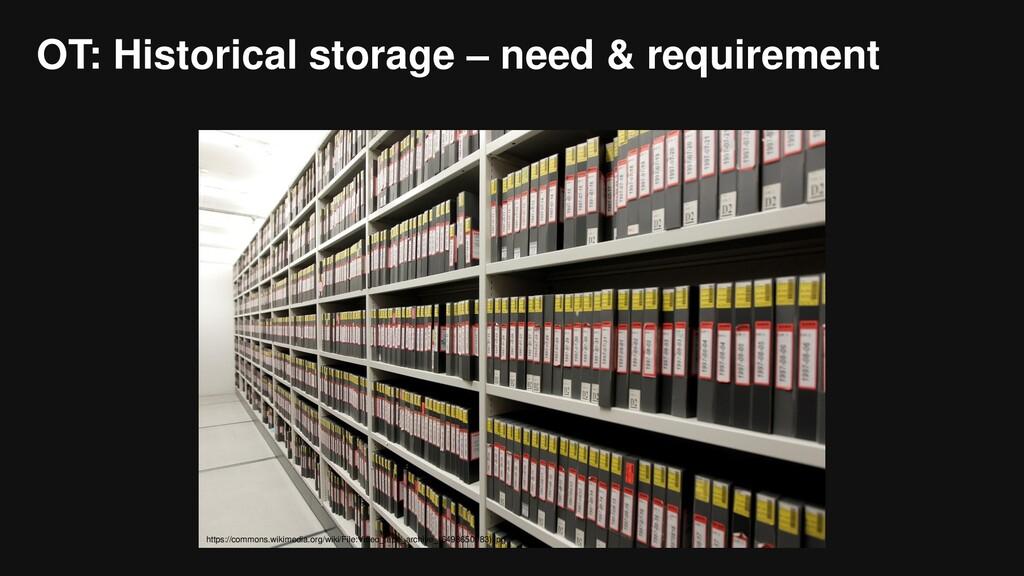 OT: Historical storage – need & requirement htt...
