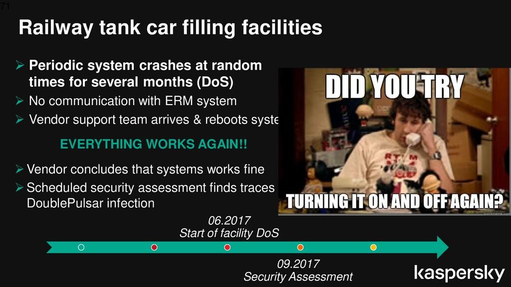 71 Railway tank car filling facilities  Period...