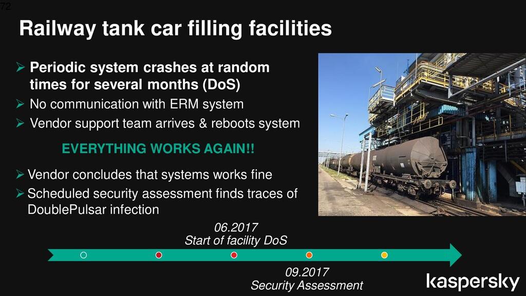 72 Railway tank car filling facilities  Period...