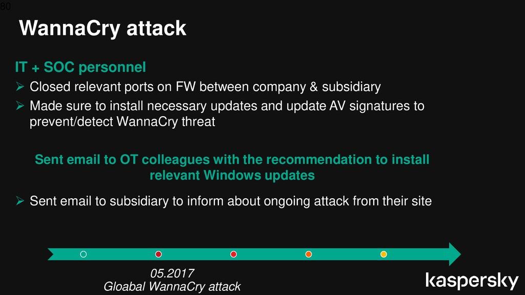 80 WannaCry attack 05.2017 Gloabal WannaCry att...