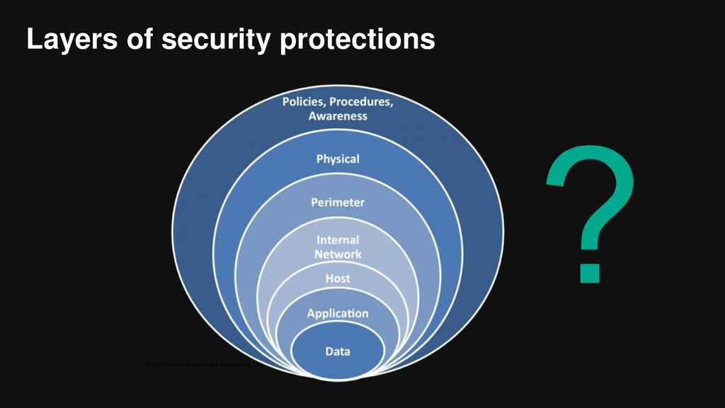 Layers of security protections https://commons....