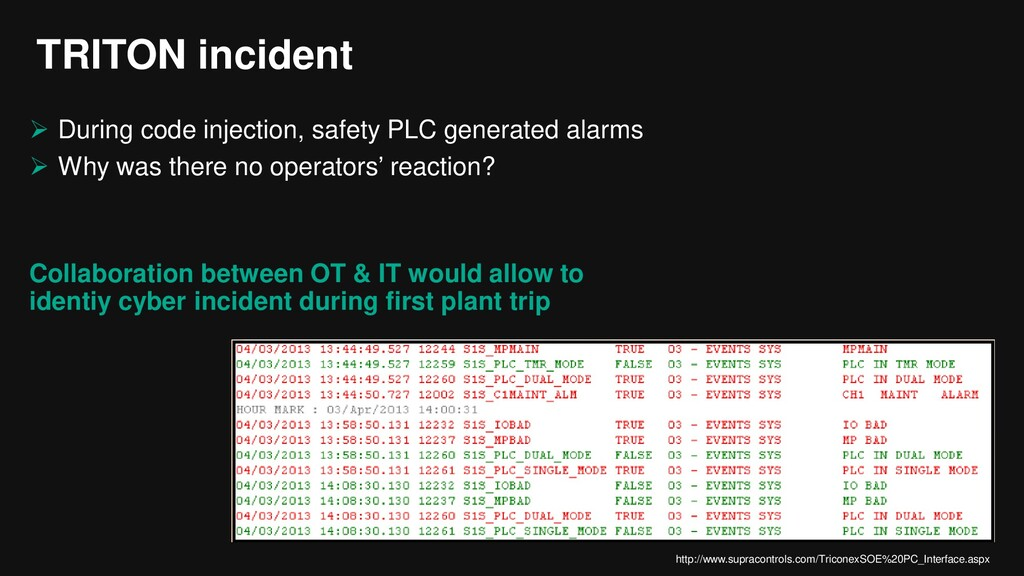 TRITON incident  During code injection, safety...