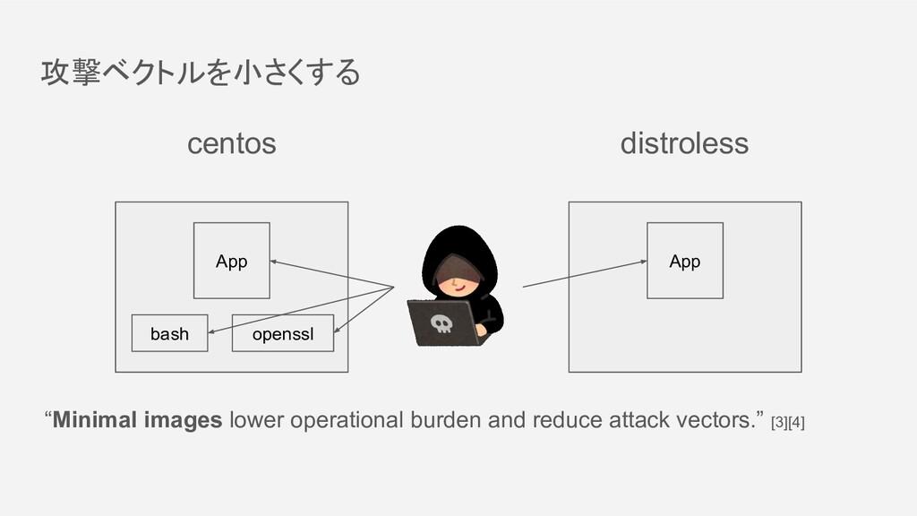 攻撃ベクトルを小さくする centos distroless App App bash ope...