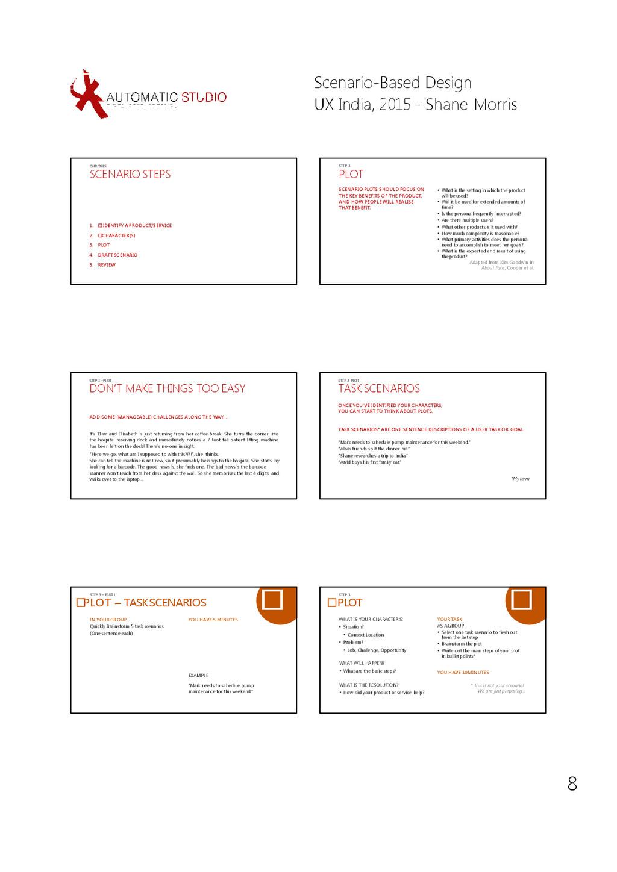 Scenario-Based Design UX India, 2015 - Shane Mo...