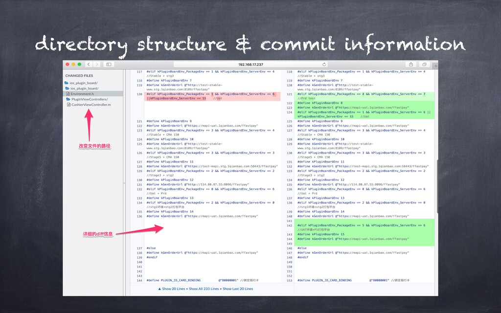 directory structure & commit information