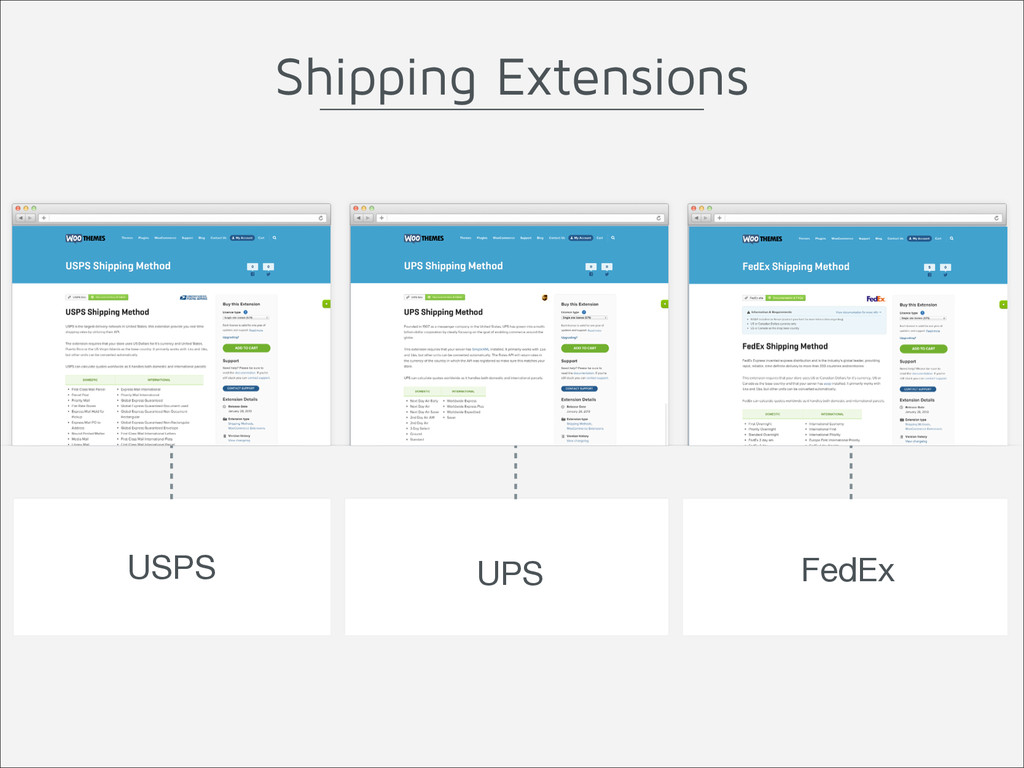 USPS UPS FedEx Shipping Extensions