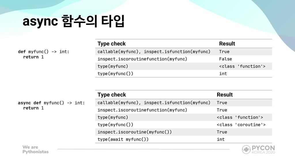 async 함수의 타입 def myfunc() -> int: return 1 asyn...