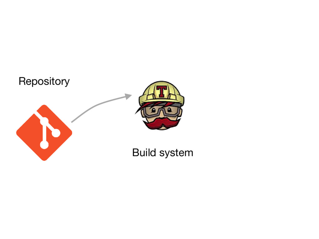 Repository Build system
