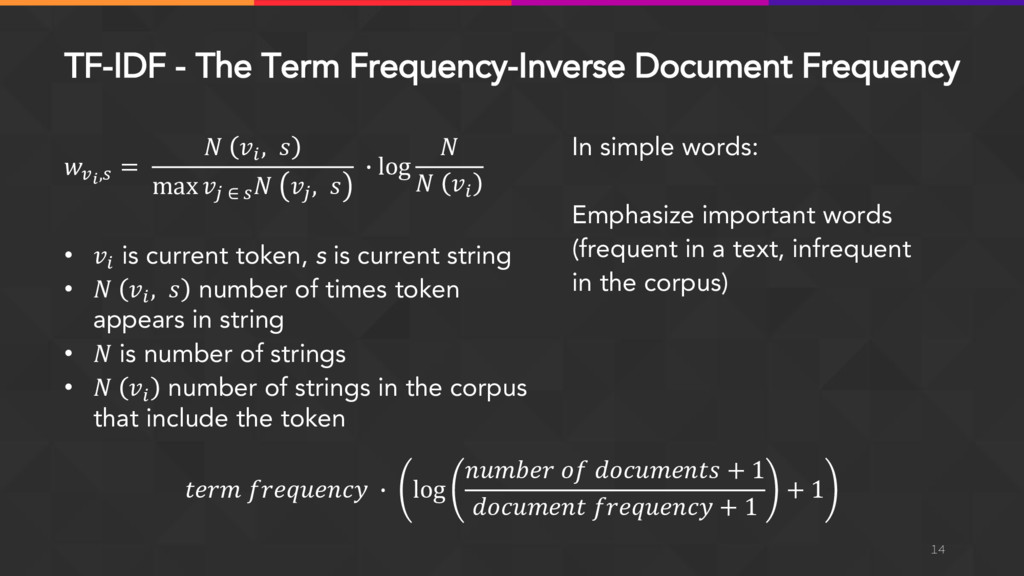 TF-IDF - The Term Frequency-Inverse Document Fr...