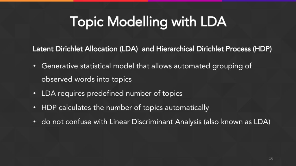 Topic Modelling with LDA Latent Dirichlet Alloc...