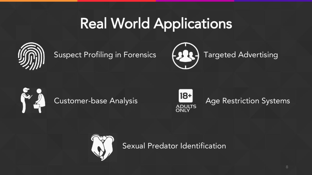 Real World Applications 8 Suspect Profiling in ...