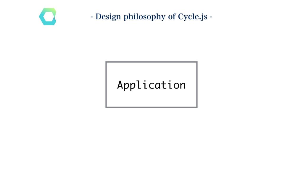 Application Application %FTJHOQIJMPTPQIZPG...