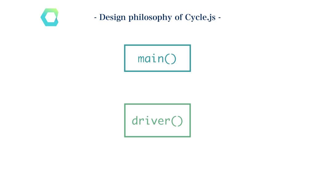 driver() main() %FTJHOQIJMPTPQIZPG$ZDMFKT...