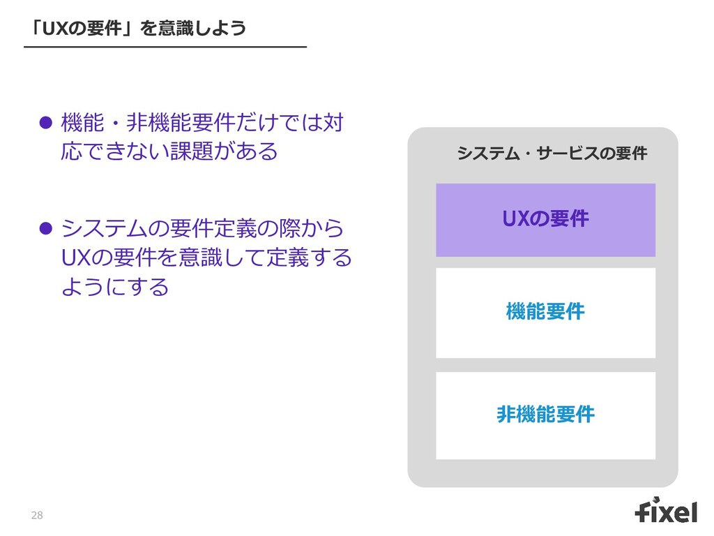 Fixel Inc. All rights reserved. 「UXの要件」を意識しよう l...