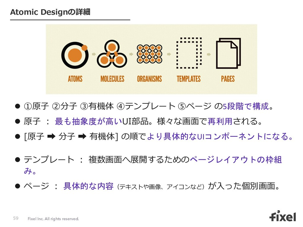 Fixel Inc. All rights reserved. Atomic Designの詳...