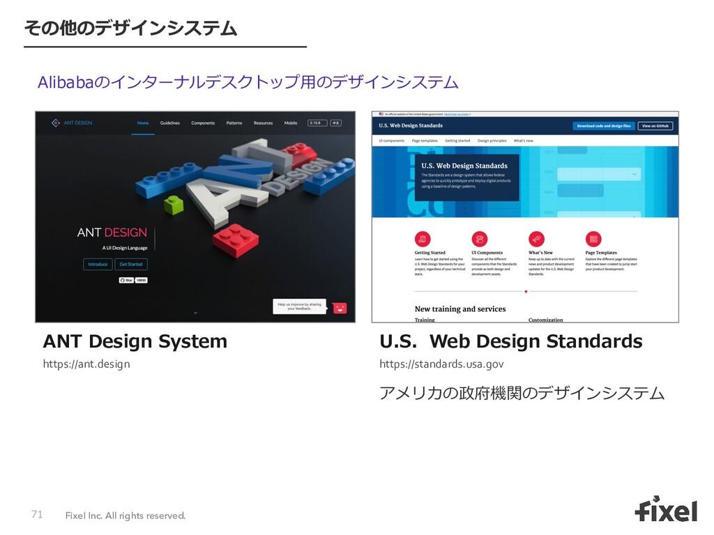 Fixel Inc. All rights reserved. その他のデザインシステム Al...