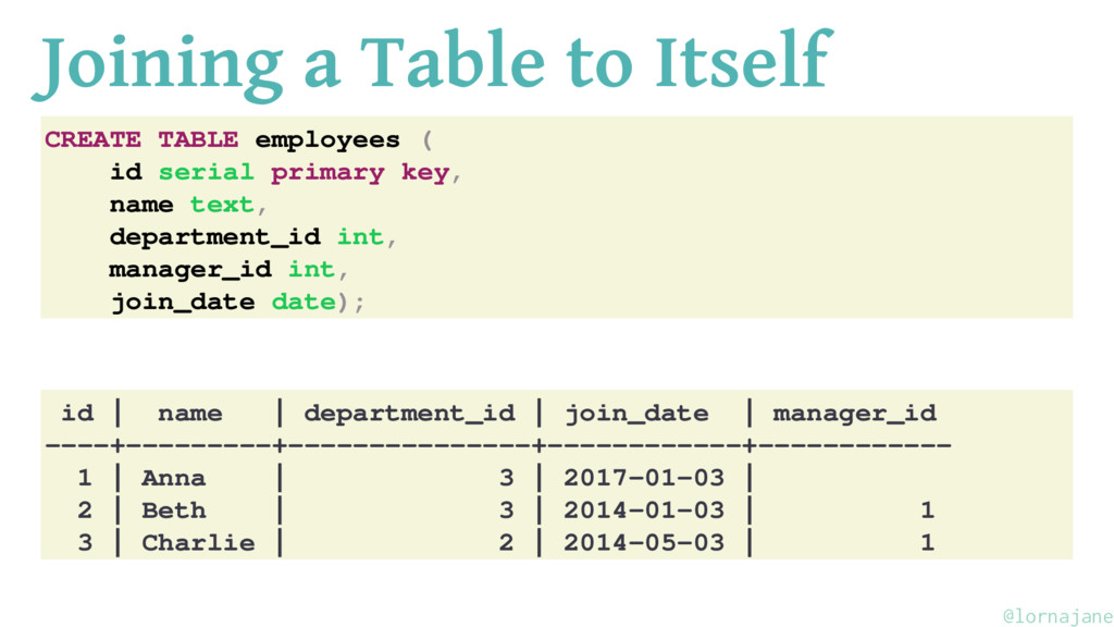 Joining a Table to Itself CREATE TABLE employee...