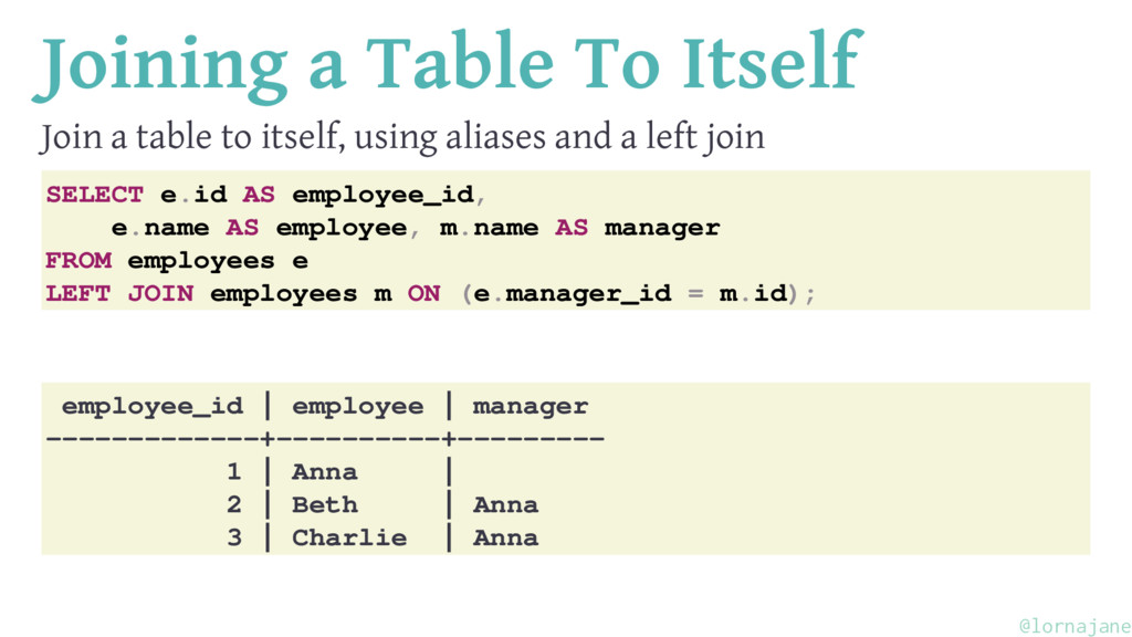 Joining a Table To Itself Join a table to itsel...