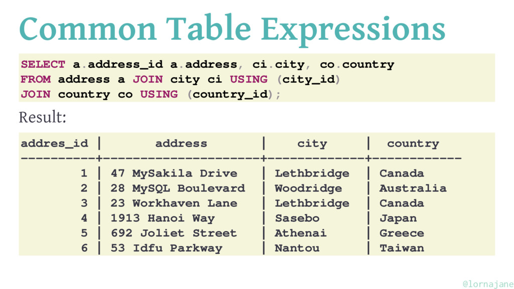 Common Table Expressions SELECT a.address_id a....