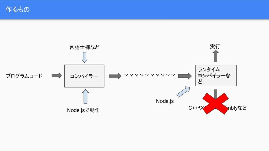 作るもの コンパイラー プログラムコード 言語仕様など ?????????? ランタイム コン...