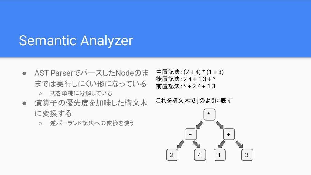 Semantic Analyzer ● AST ParserでパースしたNodeのま までは実...