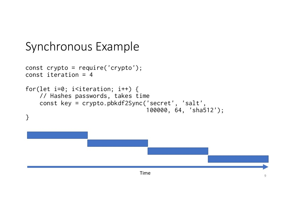 Synchronous Example const crypto = require('cry...
