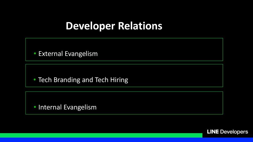 • External Evangelism • Tech Branding and Tech ...
