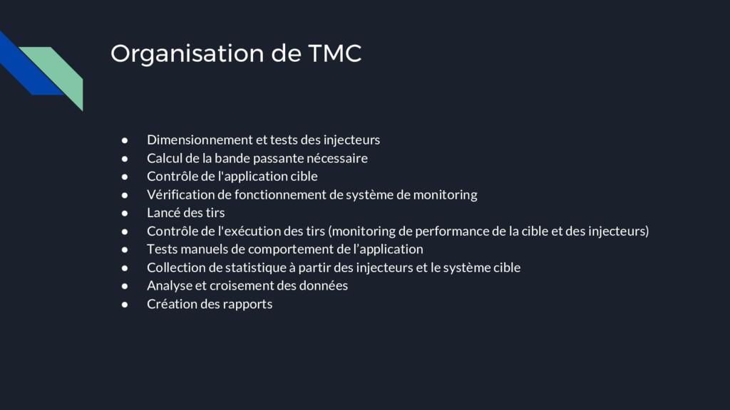 Organisation de TMC ● Dimensionnement et tests ...