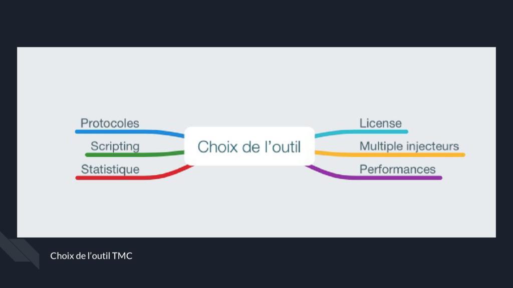 Choix de l'outil TMC