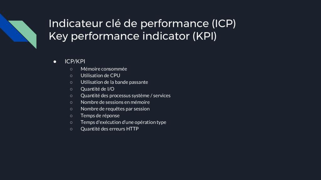● ICP/KPI ○ Mémoire consommée ○ Utilisation de ...