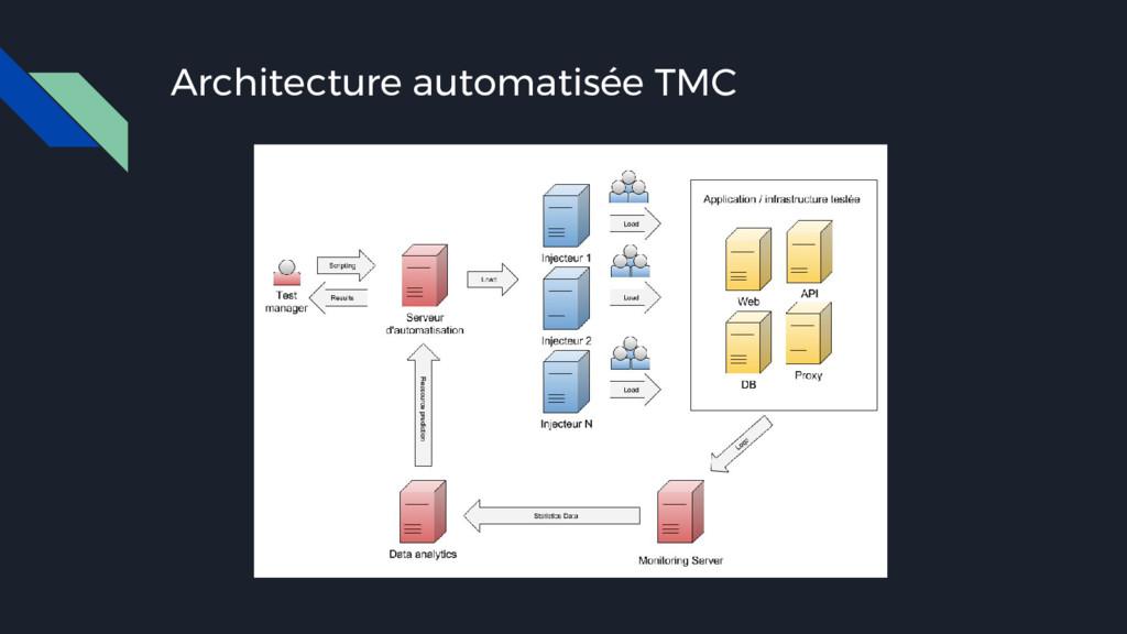 Architecture automatisée TMC
