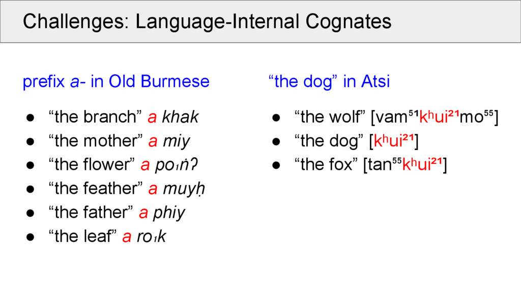 Challenges: Language-Internal Cognates prefix a...