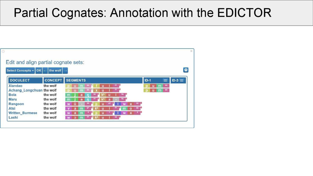 Partial Cognates: Annotation with the EDICTOR