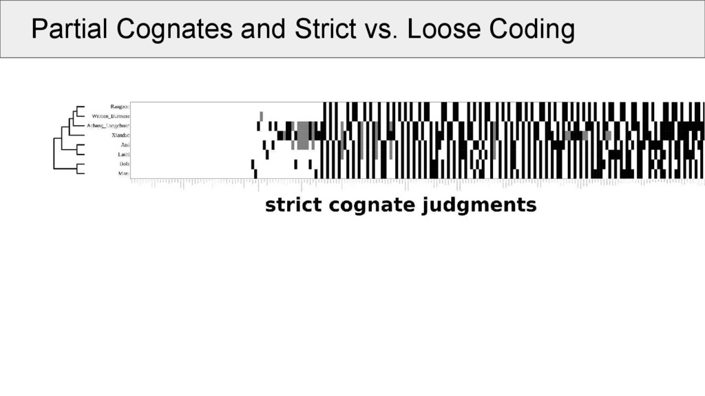 Partial Cognates and Strict vs. Loose Coding