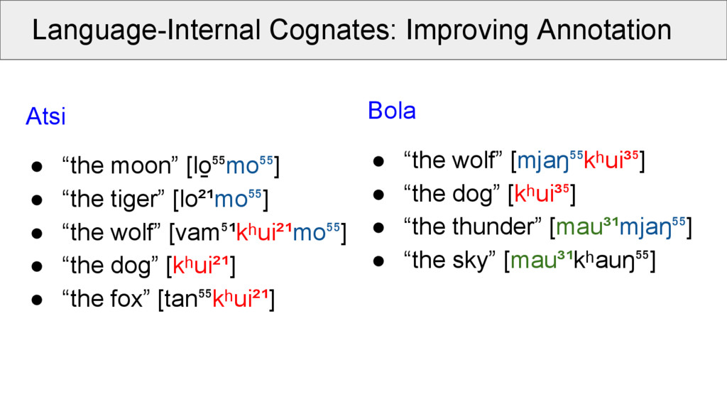 Language-Internal Cognates: Improving Annotatio...